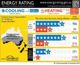 ZERL Energy Rating Label  (under development)