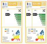 European Collector Energy Label