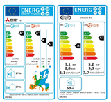 European Energy Labelling